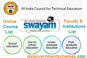 Latest Swayam Courses List 2018