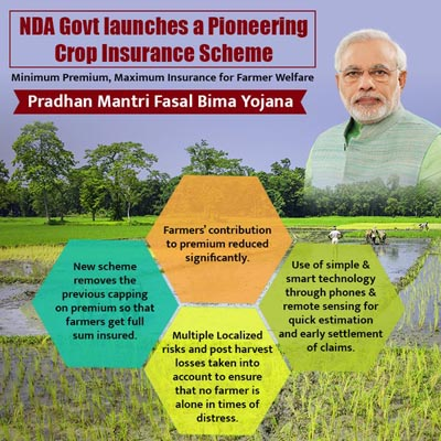 Pradhan Mantri Fasal Bima Yojana New Operational Guidelines