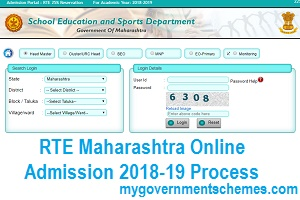 RTE Admission 2018-19 School List District Wise