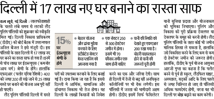 Delhi Land Pooling Policy